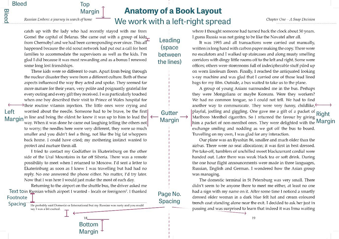 Book design page design chart labels terms glossary of book layout and typesetting terms